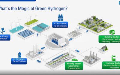 TÜV Süd präsentiert Leistungen für nachhaltige Wasserstoffwirtschaft