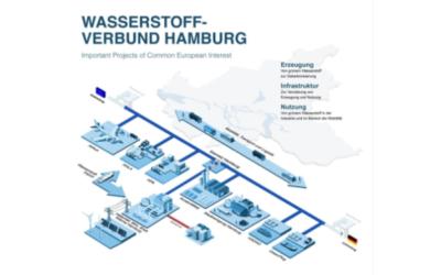 Hamburger Unternehmen gründen Wasserstoffverbund