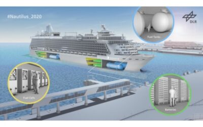 Mit Brennstoffzellen Schiffsemissionen senken