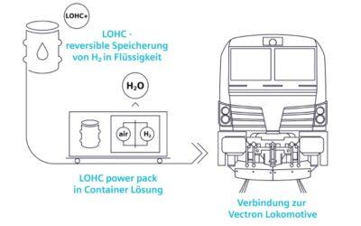 LOHC-Technologie im Schienenverkehr
