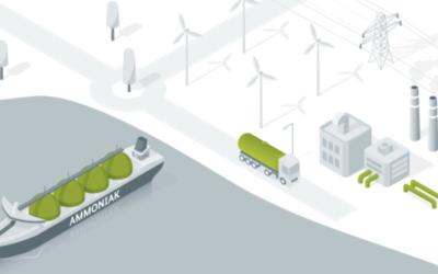 Projekt TransHyDE testet Wasserstoff-Transportlösungen